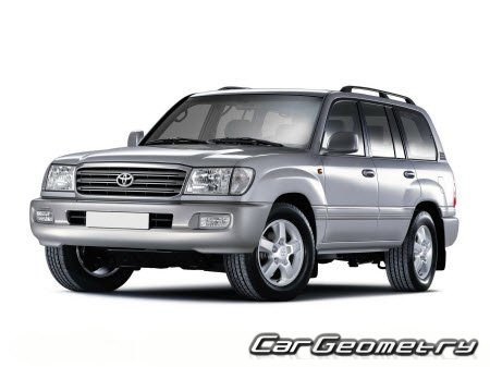 Кузовные размеры Toyota Land Cruiser Station Wagon 1998-2007