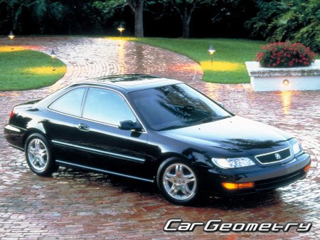 Размеры кузова Acura CL (YA1) 1996–2000 Body Repair Manual
