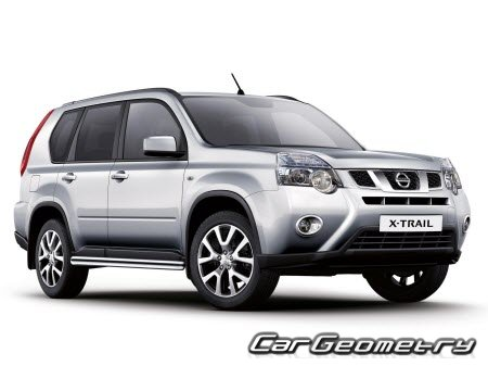 Кузовные размеры Nissan X-Trail (T31) 2007–2013 Body Repair Manual