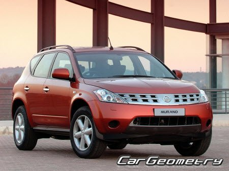 Размеры кузова Nissan Murano (Z50) 2003–2008 Body Repair Manual