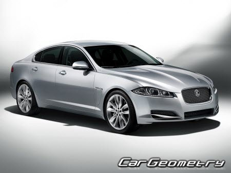 Jaguar XF 2008–2015 Body dimensions