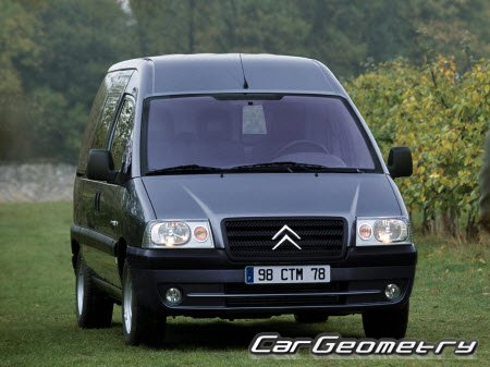 Citroen Jumpy 2002-2006 (Short 2DR и Long Van)