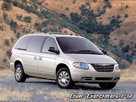 Геометрия кузова Chrysler Grand Voyager 2001-2007