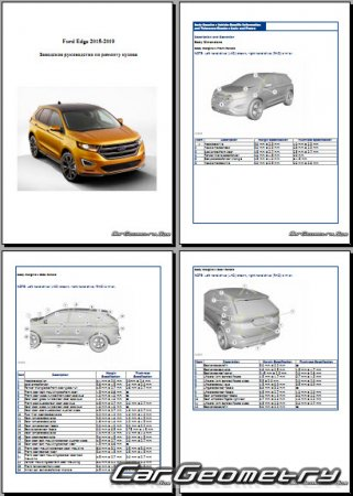 Ford Edge 2015-2019 Body dimensions