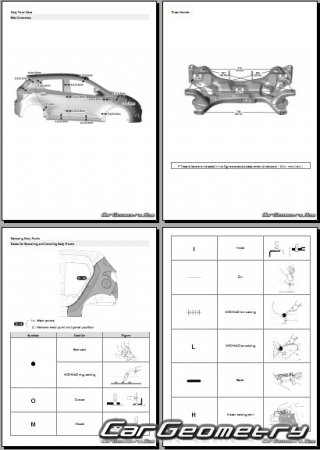 Геометрия кузова Hyundai i10 (IA/BA) 2014–2019 Body Repair Manual