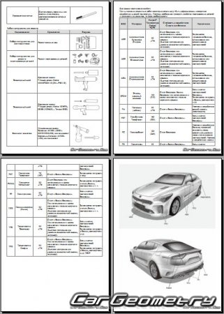 Кузовные размеры Kia Stinger (CK) 2018–2023 Body Repair Manual