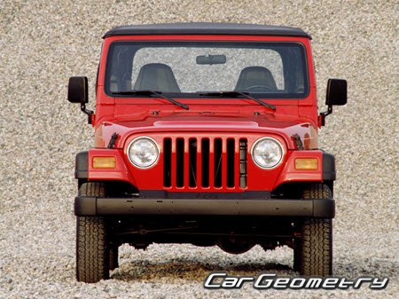 Jeep Wrangler (TJ) 1997-2003 Body dimensions