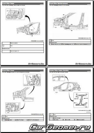 Размеры кузова Infiniti QX50 (J55) 2018-2024 Body Repair Manual