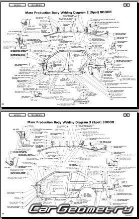 Кузовные размеры Honda Integra (Acura Integra) 1985-1989 (Sedan) Body Repair Manual